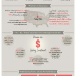 Startup Investment in Women: Infographic