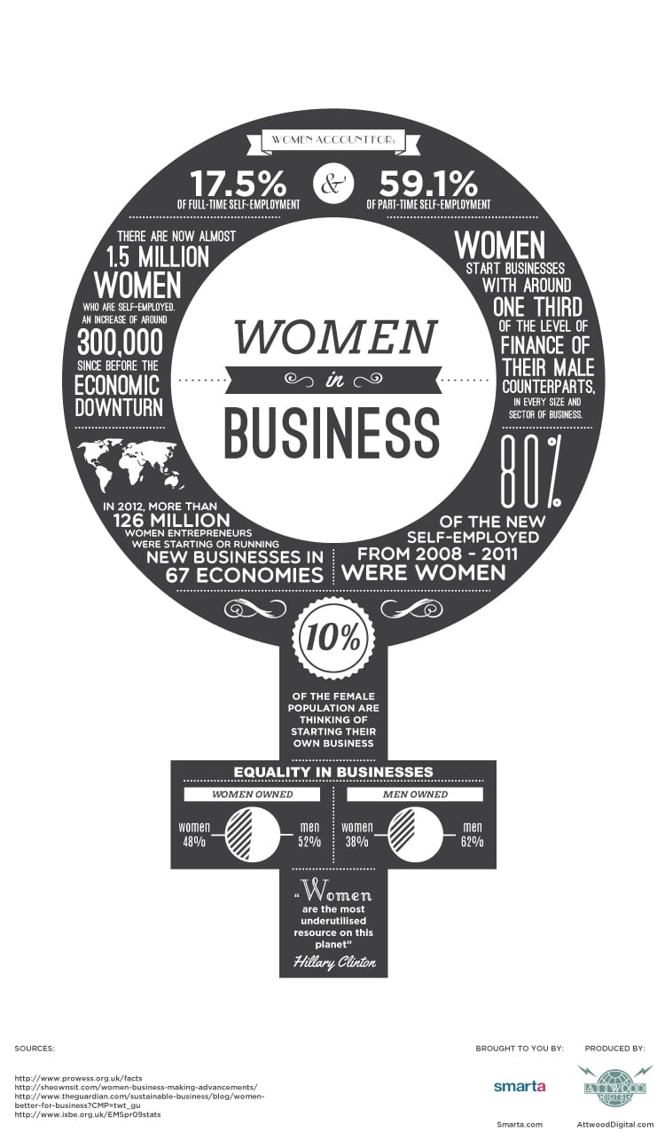women-in-business-infographic