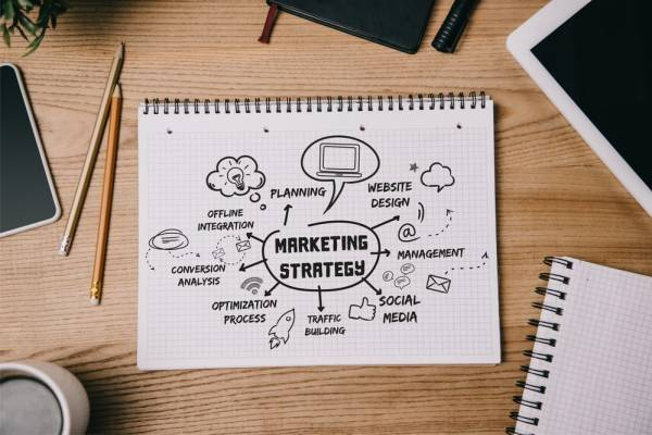 Guide: Creating your marketing strategy