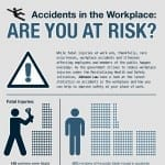 Reducing the Risk of Accidents at Work [Infographic]