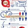 mumpreneurs infographic