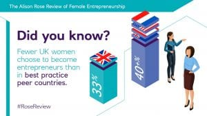 women in business graphic